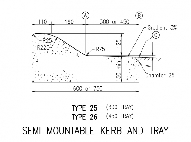 Semi Mountable Kerb and Tray - Type 25,26