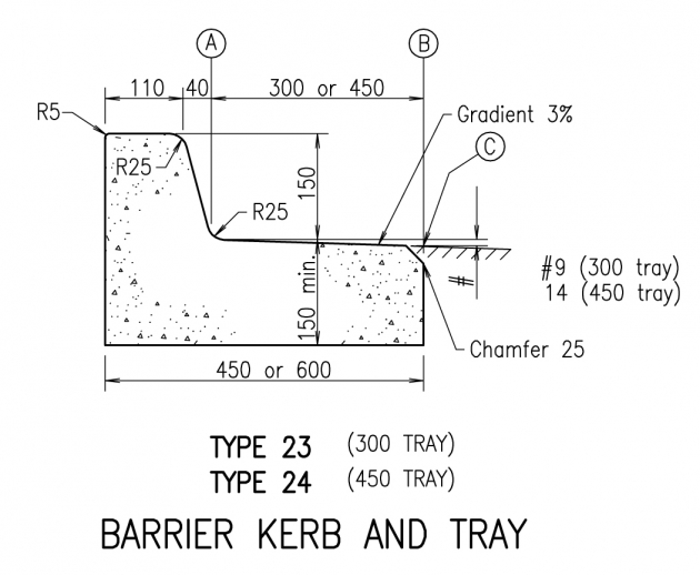 Barrier Kerb and Tray - Type 23,24