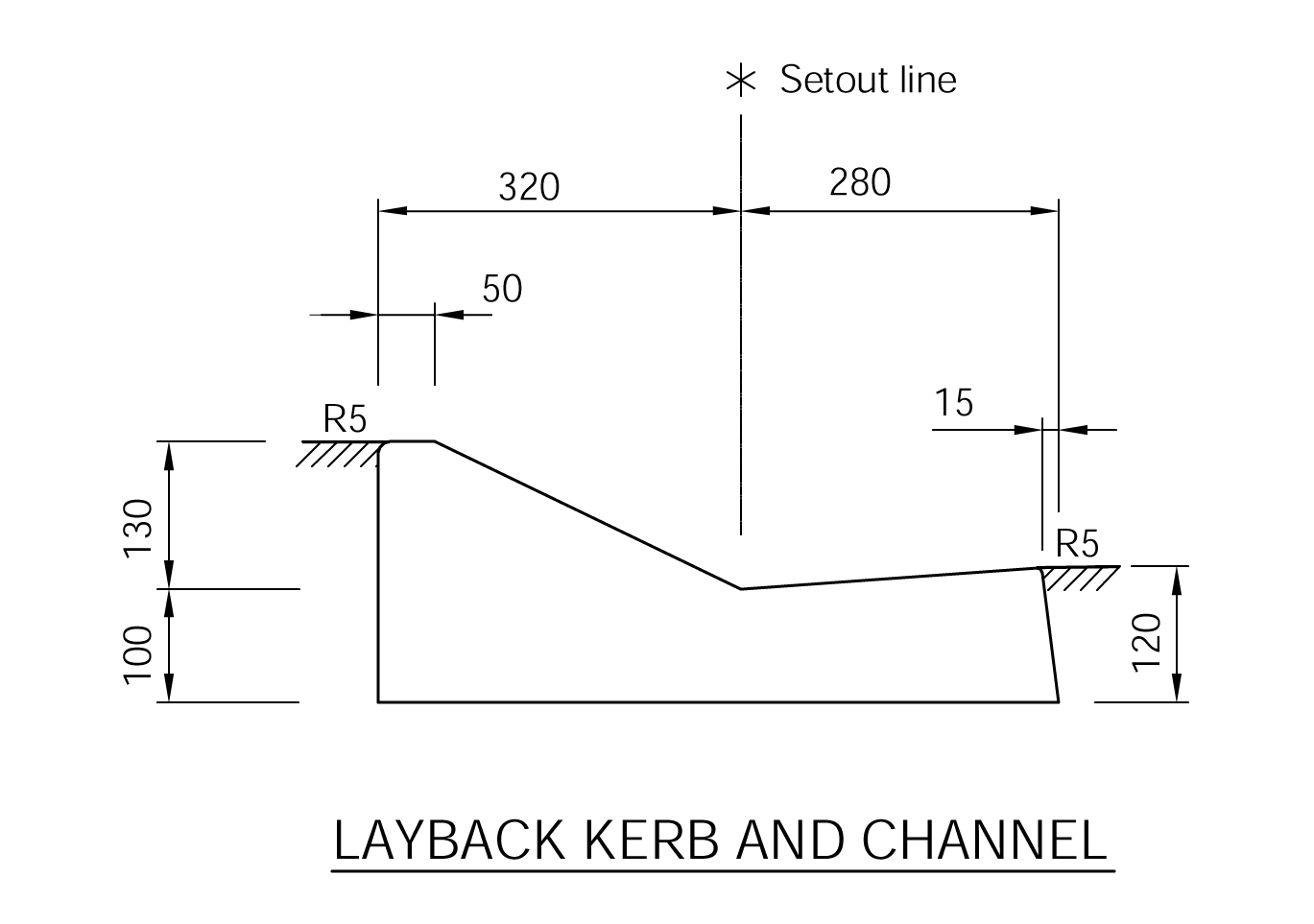 Layback Kerb and Channel